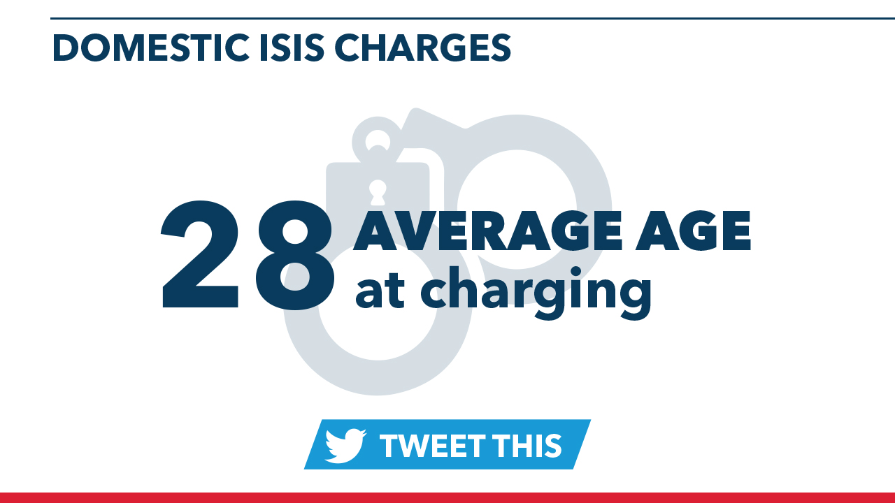 The average age of people in domestic ISIS charges is 28